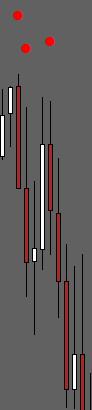 Candle 3MAs Crossing Alert Indicator
