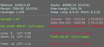MT5 Account Trades Info Indicator