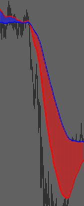 MT5 MA Ribbon Filled Indicator