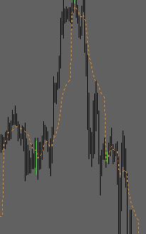 MT5 VWAP Indicator