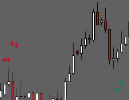 OBOS Trend Arrows Indicator