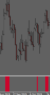 OBOS Trend Filters Indicator