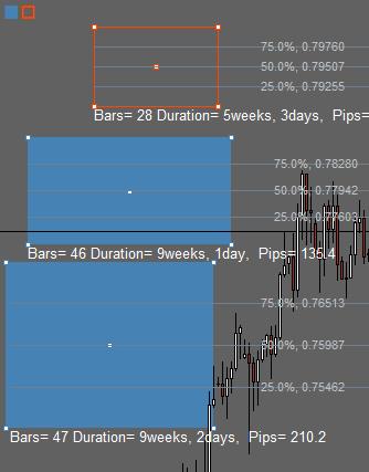 Rectangle Ruler Bars Durations Pips Ranges Indicator