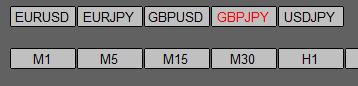 Symbol TF Changer Indicator